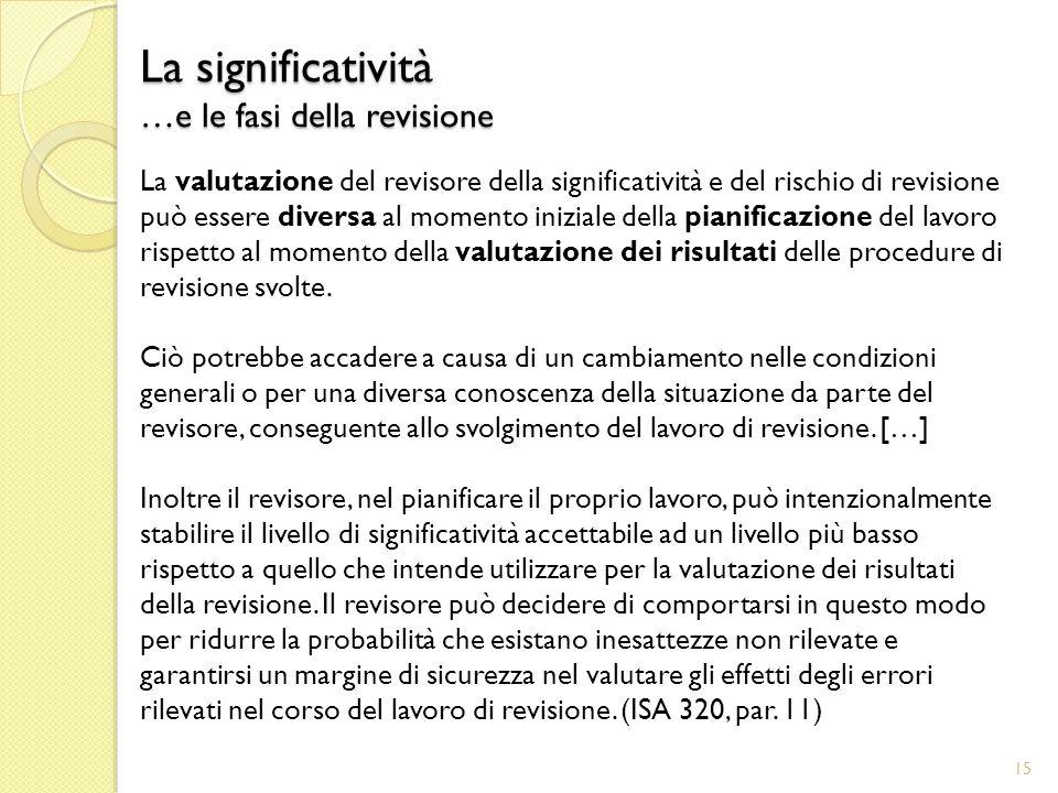 La significatività …e le fasi della revisione La valutazione del revisore della significatività e del rischio di revisione può essere diversa al momento iniziale della pianificazione del lavoro rispetto al momento della valutazione dei risultati delle procedure di revisione svolte.