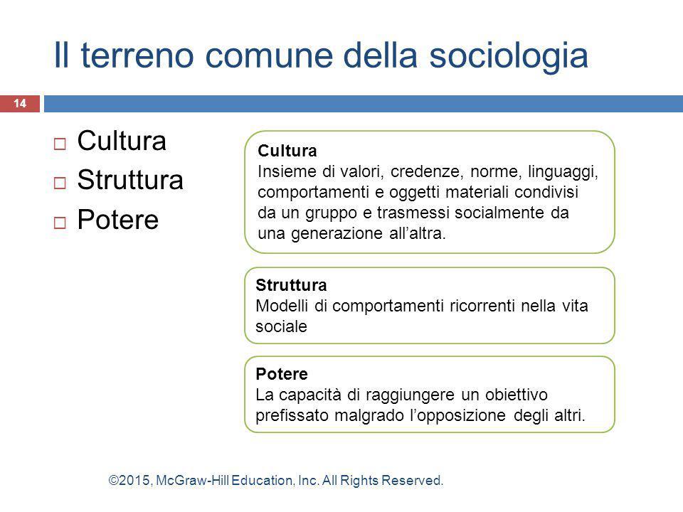 Il terreno comune della sociologia  Cultura  Struttura  Potere 14 Cultura Insieme di valori, credenze, norme, linguaggi, comportamenti e oggetti ma