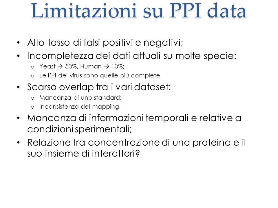 Limitazioni su PPI data Alto tasso di falsi positivi e negativi; Incompletezza dei dati attuali su molte specie: o Yeast  50%, Human  10%; o Le PPI