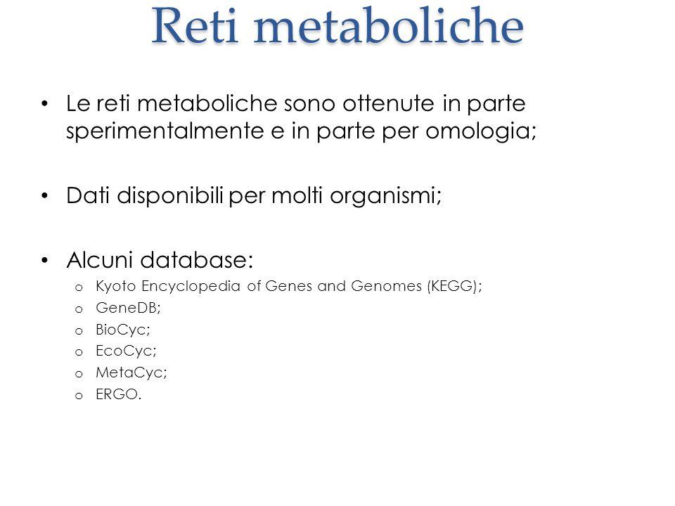Le reti metaboliche sono ottenute in parte sperimentalmente e in parte per omologia; Dati disponibili per molti organismi; Alcuni database: o Kyoto Encyclopedia of Genes and Genomes (KEGG); o GeneDB; o BioCyc; o EcoCyc; o MetaCyc; o ERGO.