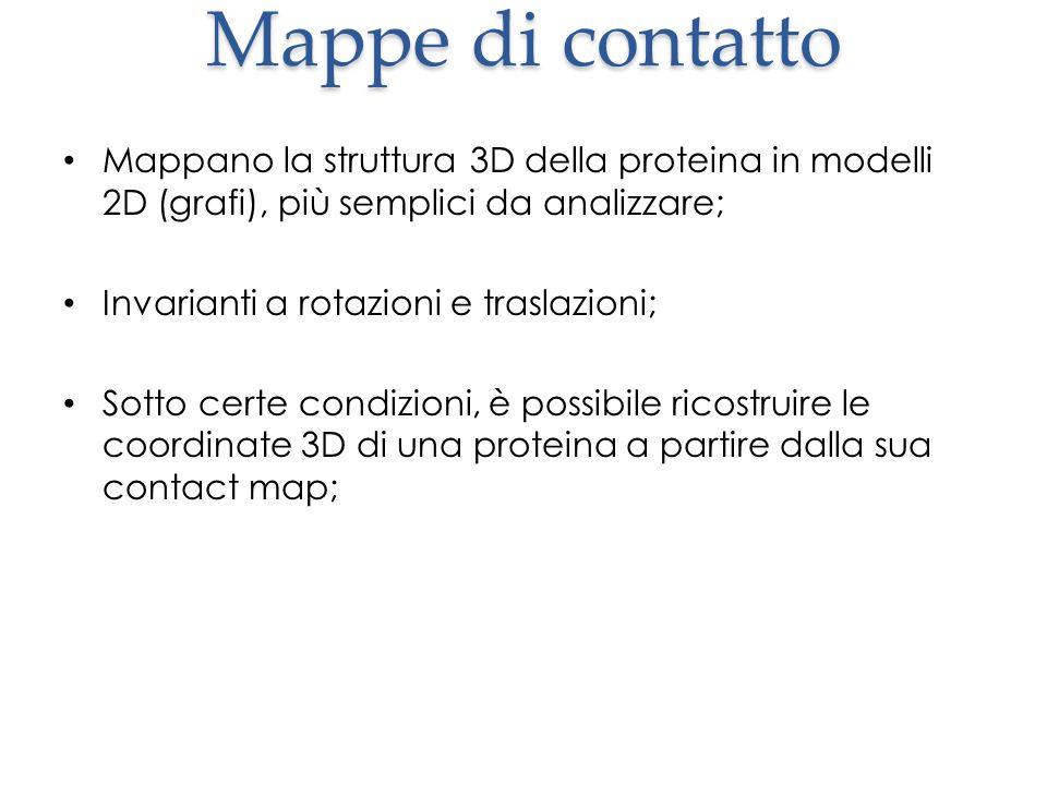 Mappe di contatto Mappano la struttura 3D della proteina in modelli 2D (grafi), più semplici da analizzare; Invarianti a rotazioni e traslazioni; Sotto certe condizioni, è possibile ricostruire le coordinate 3D di una proteina a partire dalla sua contact map;
