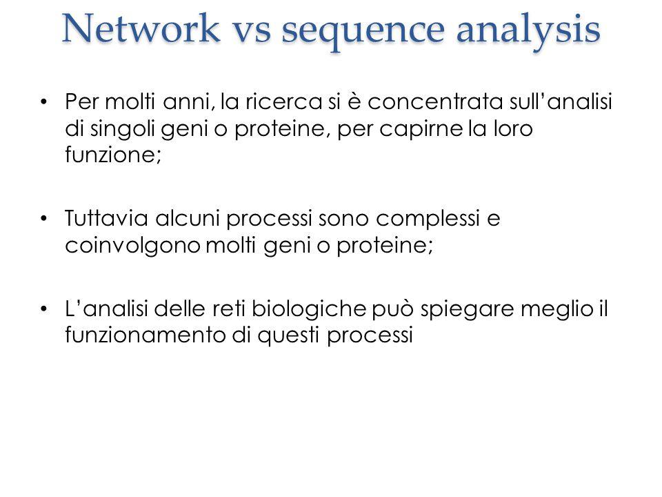 Network vs sequence analysis Per molti anni, la ricerca si è concentrata sull'analisi di singoli geni o proteine, per capirne la loro funzione; Tuttavia alcuni processi sono complessi e coinvolgono molti geni o proteine; L'analisi delle reti biologiche può spiegare meglio il funzionamento di questi processi
