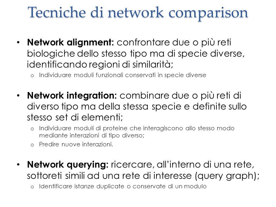 Tecniche di network comparison Network alignment: confrontare due o più reti biologiche dello stesso tipo ma di specie diverse, identificando regioni di similarità; o Individuare moduli funzionali conservati in specie diverse Network integration: combinare due o più reti di diverso tipo ma della stessa specie e definite sullo stesso set di elementi; o Individuare moduli di proteine che interagiscono allo stesso modo mediante interazioni di tipo diverso; o Predire nuove interazioni.