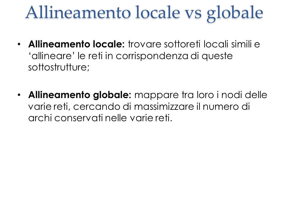 Allineamento locale vs globale Allineamento locale: trovare sottoreti locali simili e 'allineare' le reti in corrispondenza di queste sottostrutture;