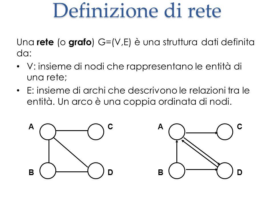 Definizione di rete Una rete (o grafo ) G=(V,E) è una struttura dati definita da: V: insieme di nodi che rappresentano le entità di una rete; E: insieme di archi che descrivono le relazioni tra le entità.