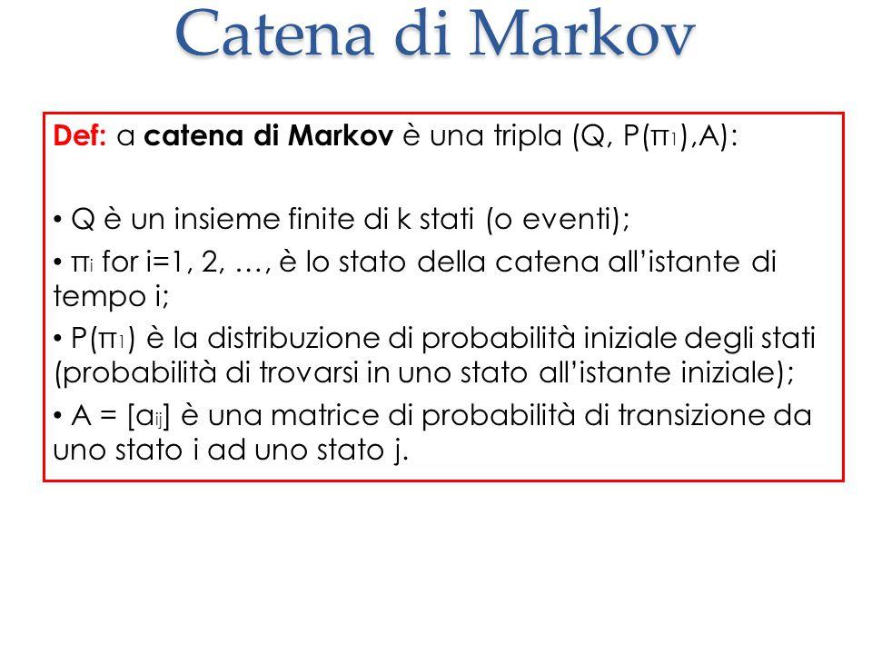 Catena di Markov Def: a catena di Markov è una tripla (Q, P(π 1 ),A): Q è un insieme finite di k stati (o eventi); π i for i=1, 2, …, è lo stato della catena all'istante di tempo i; P(π 1 ) è la distribuzione di probabilità iniziale degli stati (probabilità di trovarsi in uno stato all'istante iniziale); A = [a ij ] è una matrice di probabilità di transizione da uno stato i ad uno stato j.