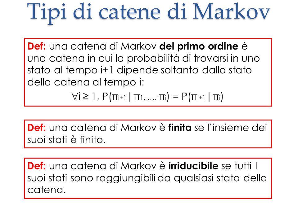 Tipi di catene di Markov Def: una catena di Markov del primo ordine è una catena in cui la probabilità di trovarsi in uno stato al tempo i+1 dipende soltanto dallo stato della catena al tempo i:  i ≥ 1, P(π i+1 |π 1, …, π i ) = P(π i+1 |π i ) Def: una catena di Markov è finita se l'insieme dei suoi stati è finito.