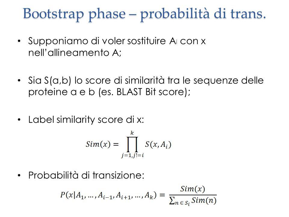 Bootstrap phase – probabilità di trans. Supponiamo di voler sostituire A i con x nell'allineamento A; Sia S(a,b) lo score di similarità tra le sequenz