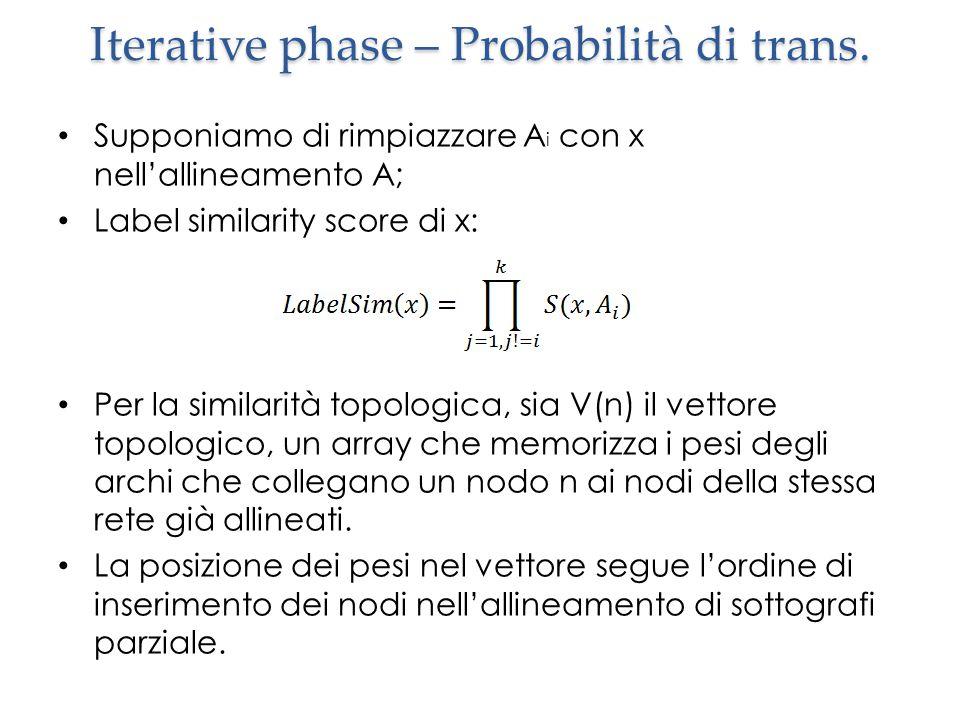 Iterative phase – Probabilità di trans. Supponiamo di rimpiazzare A i con x nell'allineamento A; Label similarity score di x: Per la similarità topolo