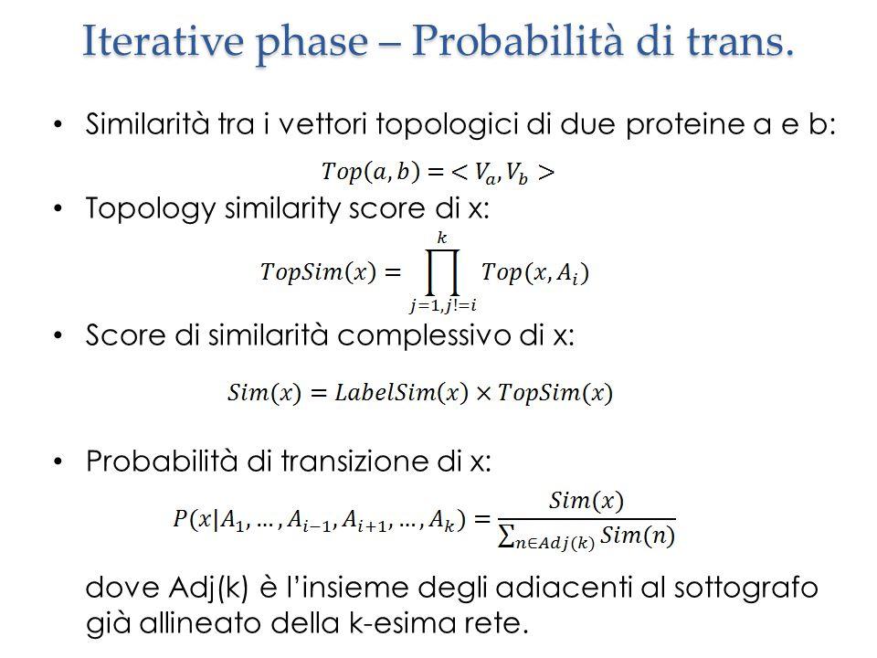 Iterative phase – Probabilità di trans. Similarità tra i vettori topologici di due proteine a e b: Topology similarity score di x: Score di similarità