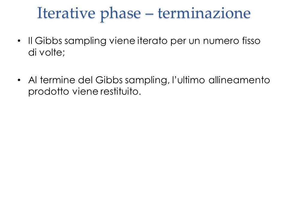 Iterative phase – terminazione Il Gibbs sampling viene iterato per un numero fisso di volte; Al termine del Gibbs sampling, l'ultimo allineamento prod