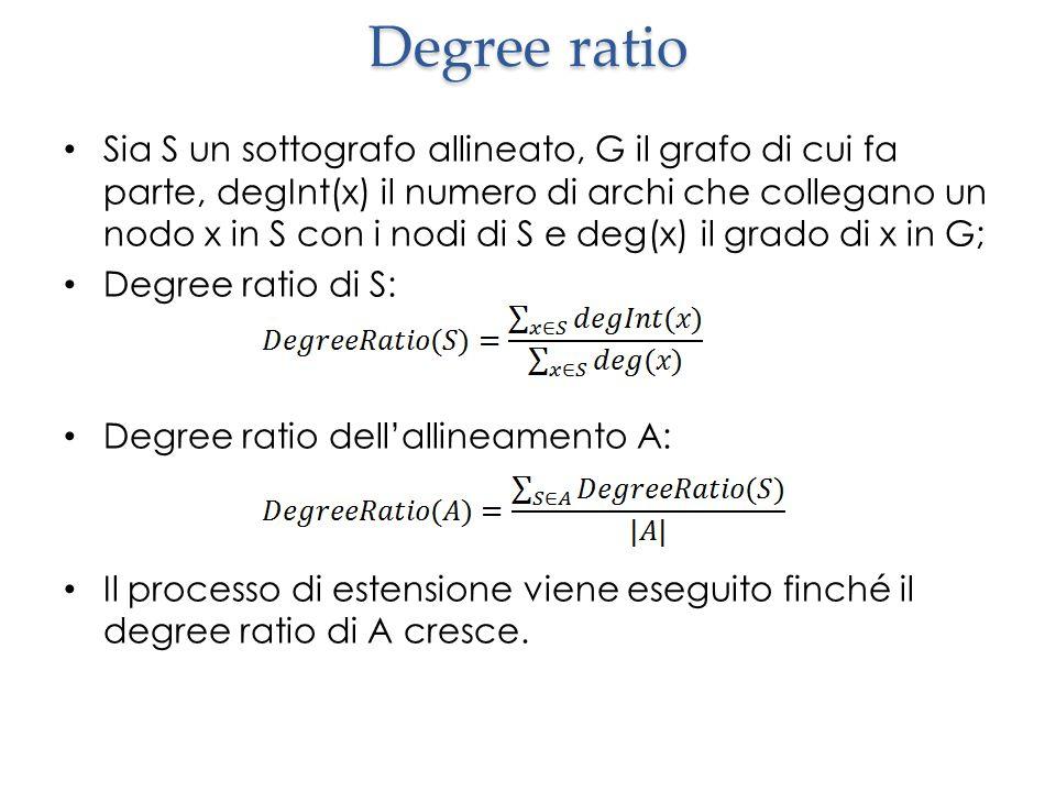 Degree ratio Sia S un sottografo allineato, G il grafo di cui fa parte, degInt(x) il numero di archi che collegano un nodo x in S con i nodi di S e deg(x) il grado di x in G; Degree ratio di S: Degree ratio dell'allineamento A: Il processo di estensione viene eseguito finché il degree ratio di A cresce.