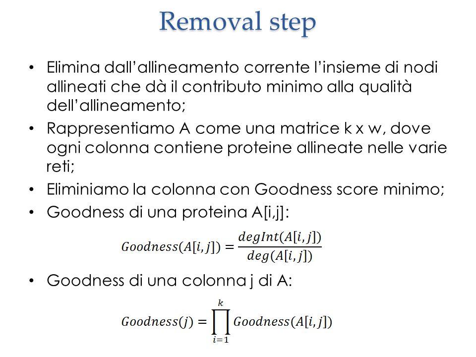 Removal step Elimina dall'allineamento corrente l'insieme di nodi allineati che dà il contributo minimo alla qualità dell'allineamento; Rappresentiamo