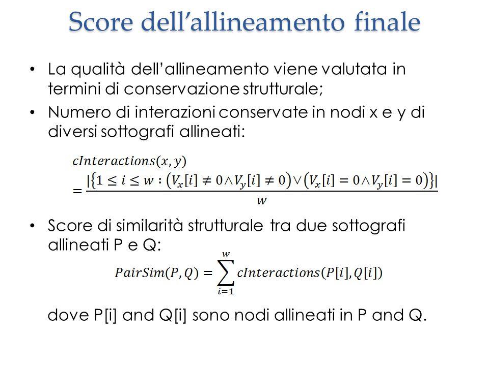 Score dell'allineamento finale La qualità dell'allineamento viene valutata in termini di conservazione strutturale; Numero di interazioni conservate in nodi x e y di diversi sottografi allineati: Score di similarità strutturale tra due sottografi allineati P e Q: dove P[i] and Q[i] sono nodi allineati in P and Q.