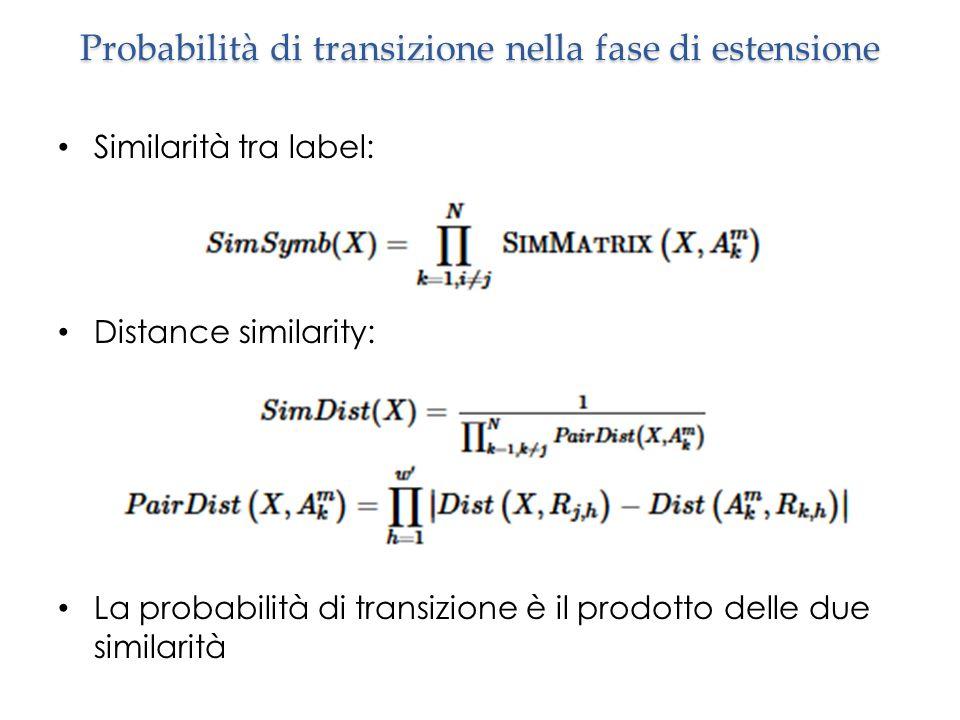 Probabilità di transizione nella fase di estensione Similarità tra label: Distance similarity: La probabilità di transizione è il prodotto delle due similarità