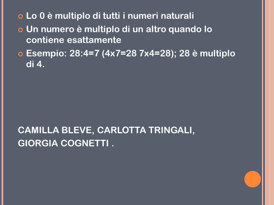 Lo 0 è multiplo di tutti i numeri naturali Un numero è multiplo di un altro quando lo contiene esattamente Esempio: 28:4=7 (4x7=28 7x4=28); 28 è multi