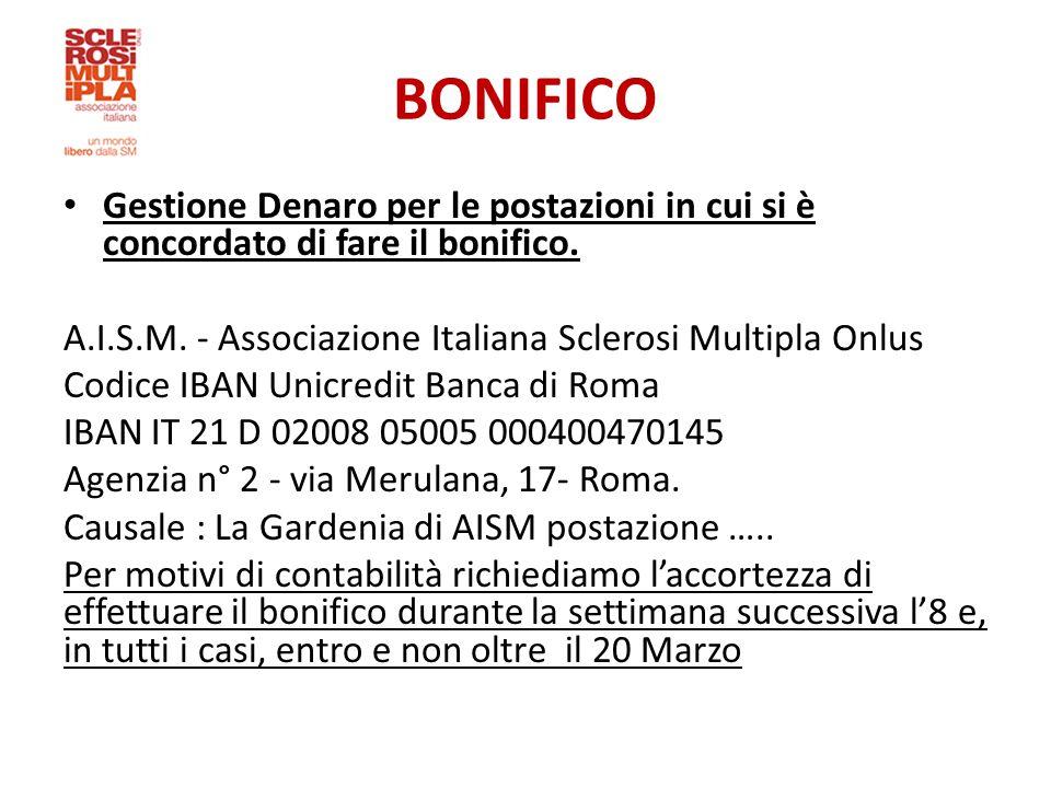 BONIFICO Gestione Denaro per le postazioni in cui si è concordato di fare il bonifico.