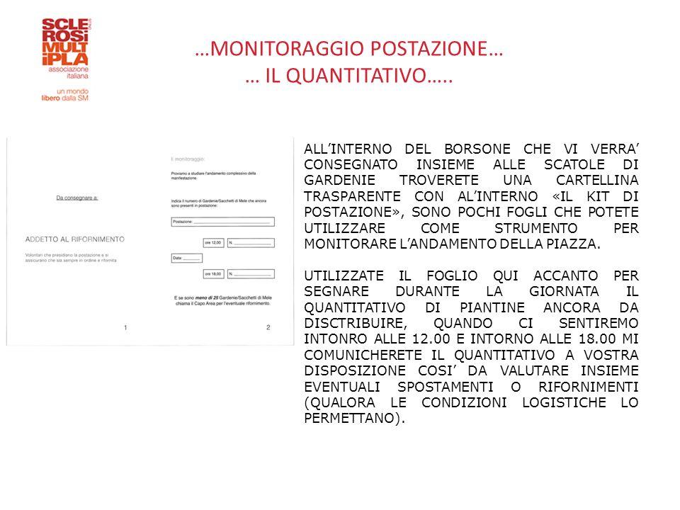 …MONITORAGGIO POSTAZIONE… … IL QUANTITATIVO…..