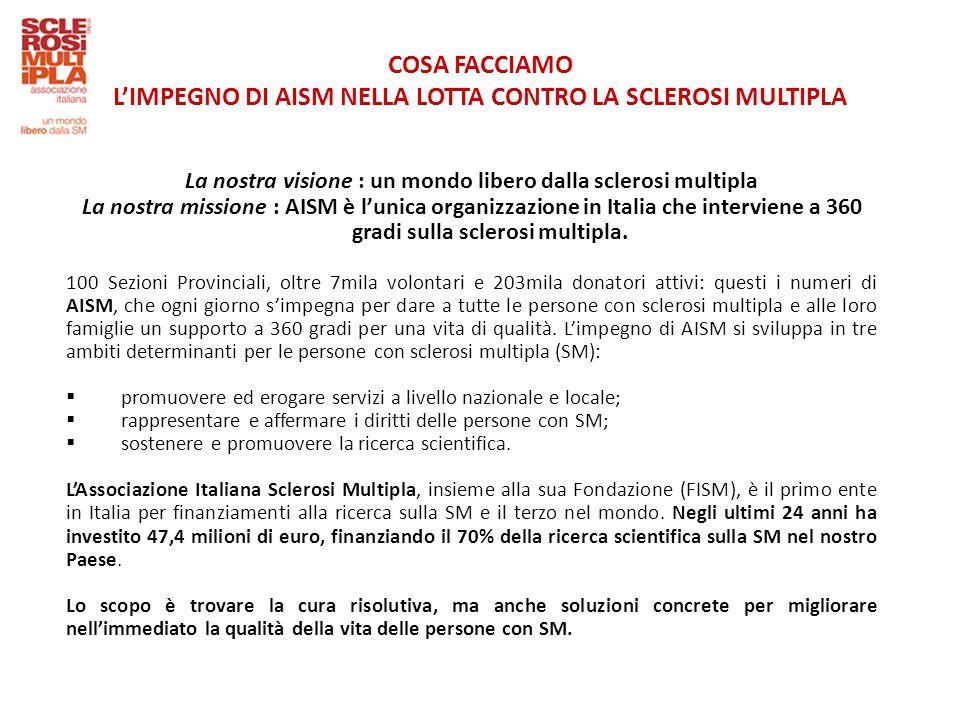 COSA FACCIAMO L'IMPEGNO DI AISM NELLA LOTTA CONTRO LA SCLEROSI MULTIPLA La nostra visione : un mondo libero dalla sclerosi multipla La nostra missione : AISM è l'unica organizzazione in Italia che interviene a 360 gradi sulla sclerosi multipla.