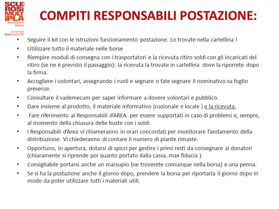 COMPITI RESPONSABILI POSTAZIONE: Seguire il kit con le istruzioni funzionamento postazione.