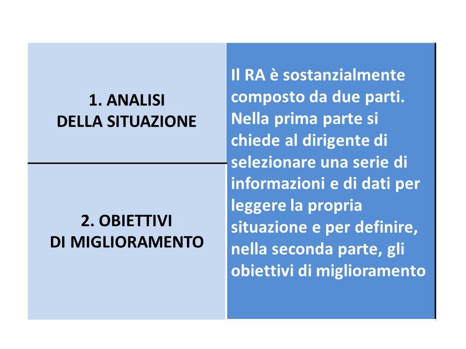 1. ANALISI DELLA SITUAZIONE Il RA è sostanzialmente composto da due parti.