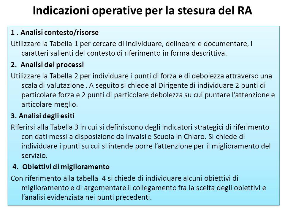Indicazioni operative per la stesura del RA 1.