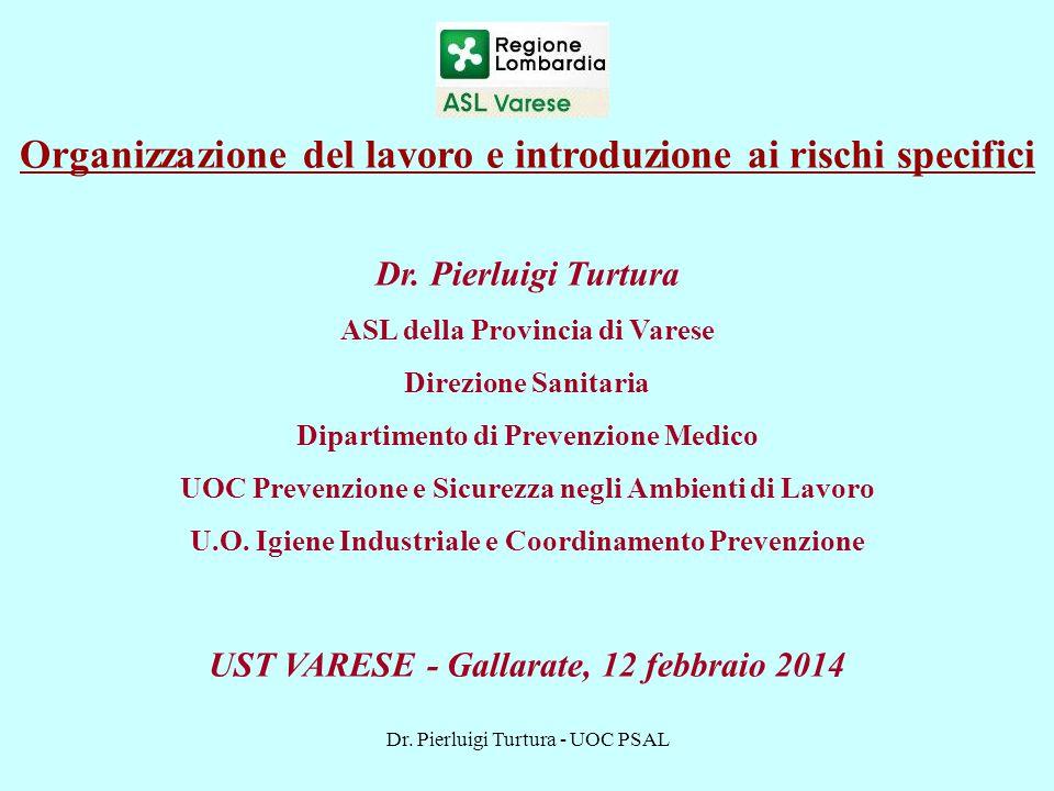 Dr. Pierluigi Turtura - UOC PSAL Organizzazione del lavoro e introduzione ai rischi specifici Dr. Pierluigi Turtura ASL della Provincia di Varese Dire