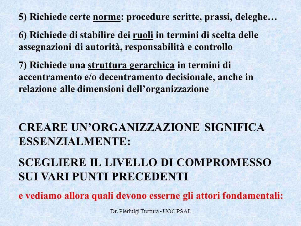 Dr. Pierluigi Turtura - UOC PSAL 5) Richiede certe norme: procedure scritte, prassi, deleghe… 6) Richiede di stabilire dei ruoli in termini di scelta