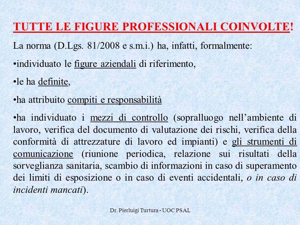 Dr. Pierluigi Turtura - UOC PSAL TUTTE LE FIGURE PROFESSIONALI COINVOLTE! La norma (D.Lgs. 81/2008 e s.m.i.) ha, infatti, formalmente: individuato le
