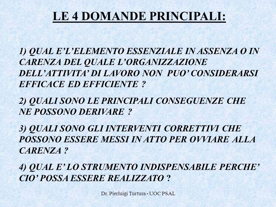 Dr. Pierluigi Turtura - UOC PSAL LE 4 DOMANDE PRINCIPALI: 1) QUAL E'L'ELEMENTO ESSENZIALE IN ASSENZA O IN CARENZA DEL QUALE L'ORGANIZZAZIONE DELL'ATTI