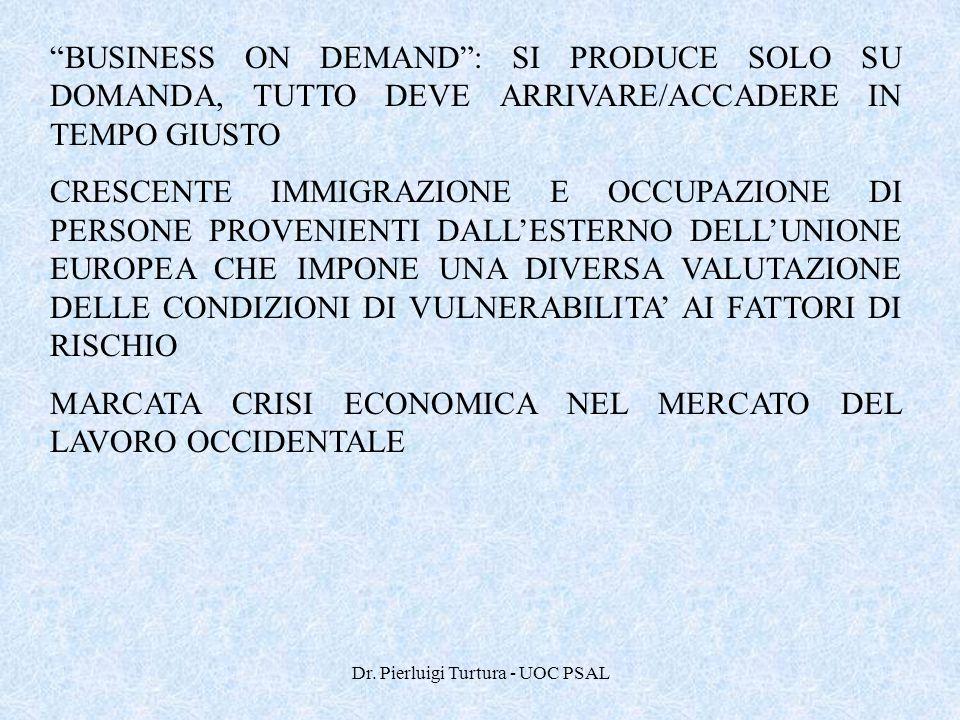 """Dr. Pierluigi Turtura - UOC PSAL """"BUSINESS ON DEMAND"""": SI PRODUCE SOLO SU DOMANDA, TUTTO DEVE ARRIVARE/ACCADERE IN TEMPO GIUSTO CRESCENTE IMMIGRAZIONE"""