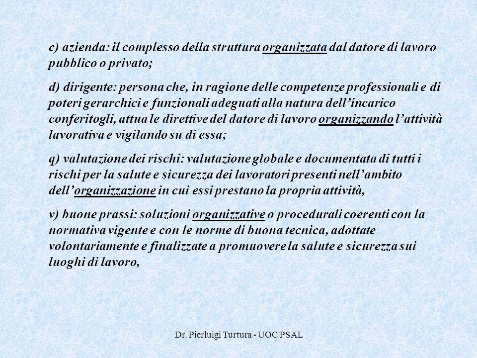 Dr. Pierluigi Turtura - UOC PSAL c) azienda: il complesso della struttura organizzata dal datore di lavoro pubblico o privato; d) dirigente: persona c