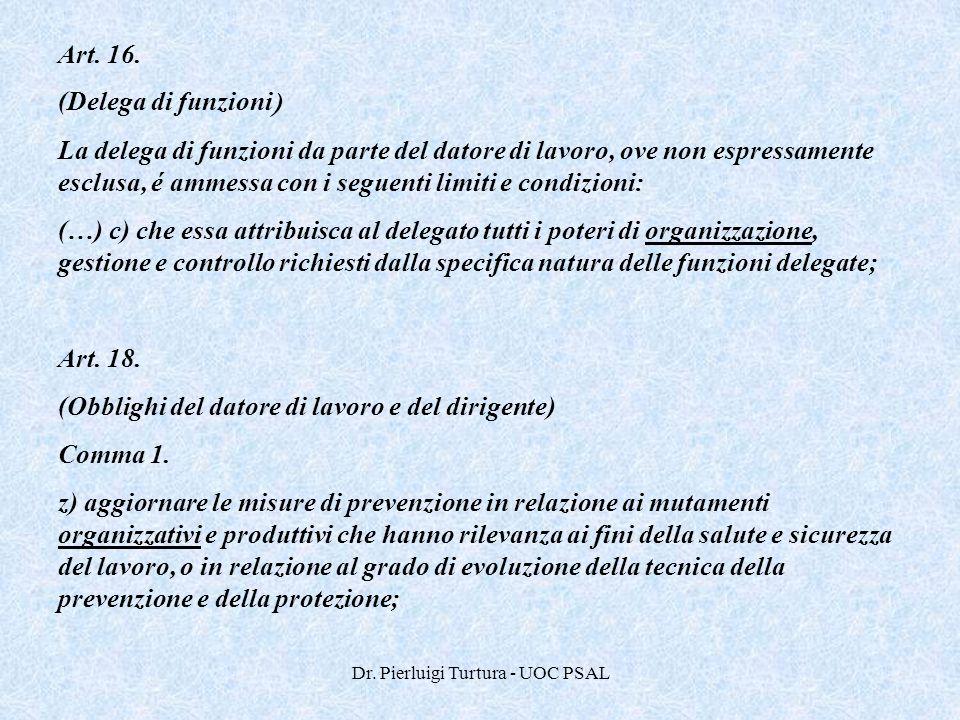 Dr. Pierluigi Turtura - UOC PSAL Art. 16. (Delega di funzioni ) La delega di funzioni da parte del datore di lavoro, ove non espressamente esclusa, é