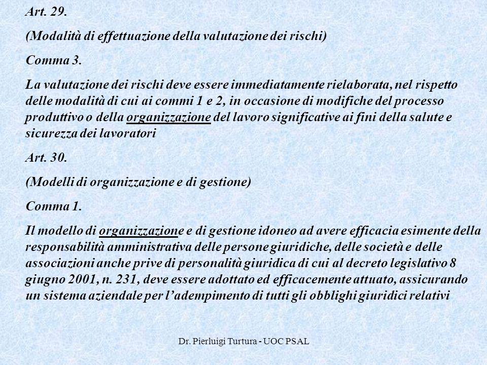 Dr. Pierluigi Turtura - UOC PSAL Art. 29. (Modalità di effettuazione della valutazione dei rischi) Comma 3. La valutazione dei rischi deve essere imme