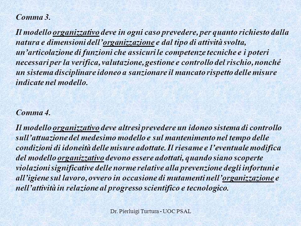 Dr. Pierluigi Turtura - UOC PSAL Comma 3. Il modello organizzativo deve in ogni caso prevedere, per quanto richiesto dalla natura e dimensioni dell'or