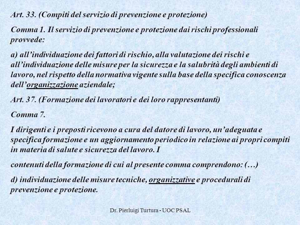 Dr. Pierluigi Turtura - UOC PSAL Art. 33. (Compiti del servizio di prevenzione e protezione) Comma 1. Il servizio di prevenzione e protezione dai risc