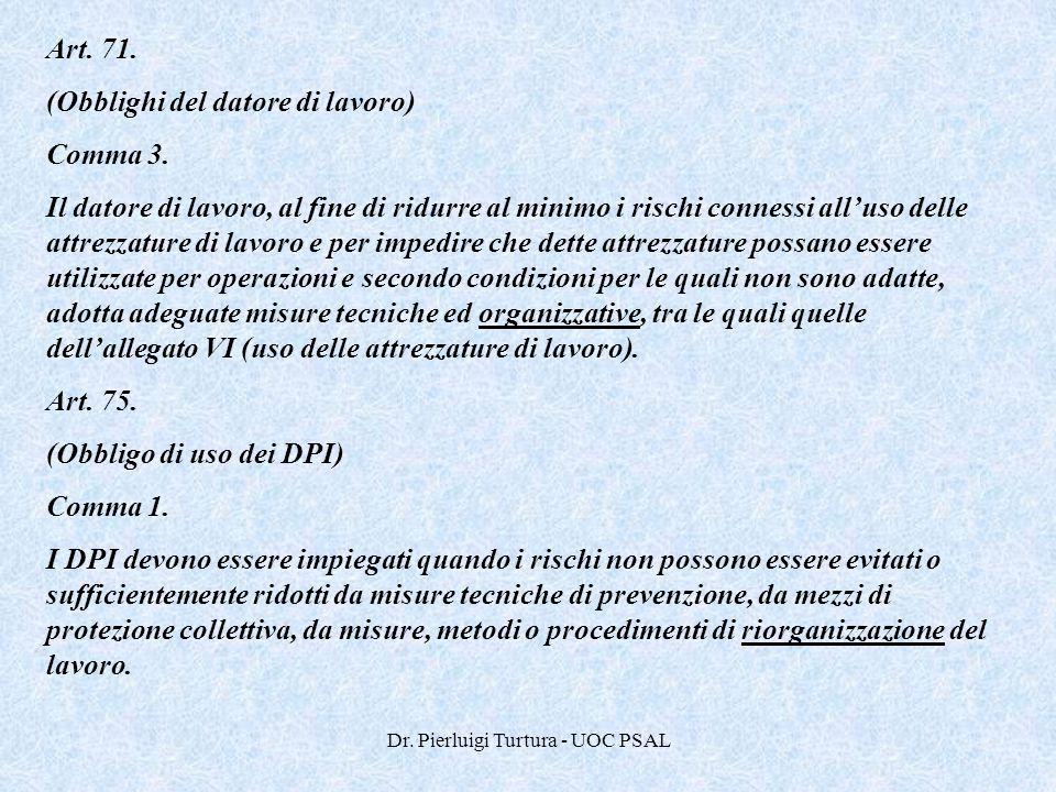 Dr. Pierluigi Turtura - UOC PSAL Art. 71. (Obblighi del datore di lavoro) Comma 3. Il datore di lavoro, al fine di ridurre al minimo i rischi connessi