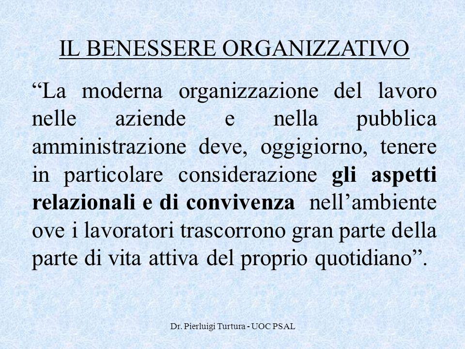 """Dr. Pierluigi Turtura - UOC PSAL IL BENESSERE ORGANIZZATIVO """"La moderna organizzazione del lavoro nelle aziende e nella pubblica amministrazione deve,"""