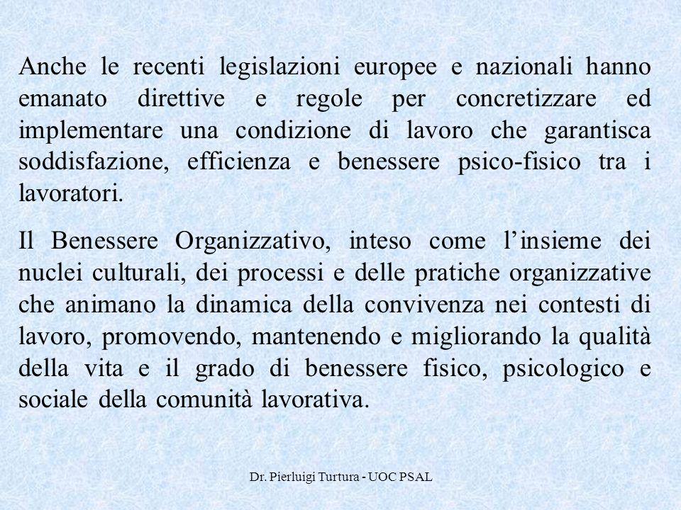 Dr. Pierluigi Turtura - UOC PSAL Anche le recenti legislazioni europee e nazionali hanno emanato direttive e regole per concretizzare ed implementare