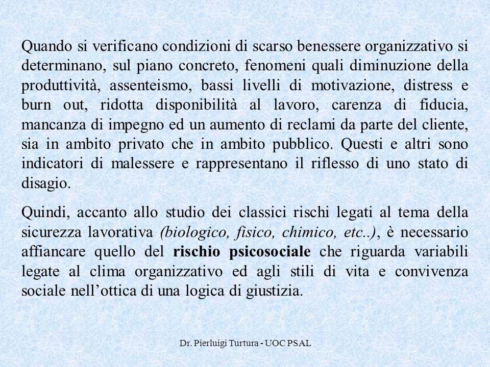 Dr. Pierluigi Turtura - UOC PSAL Quando si verificano condizioni di scarso benessere organizzativo si determinano, sul piano concreto, fenomeni quali