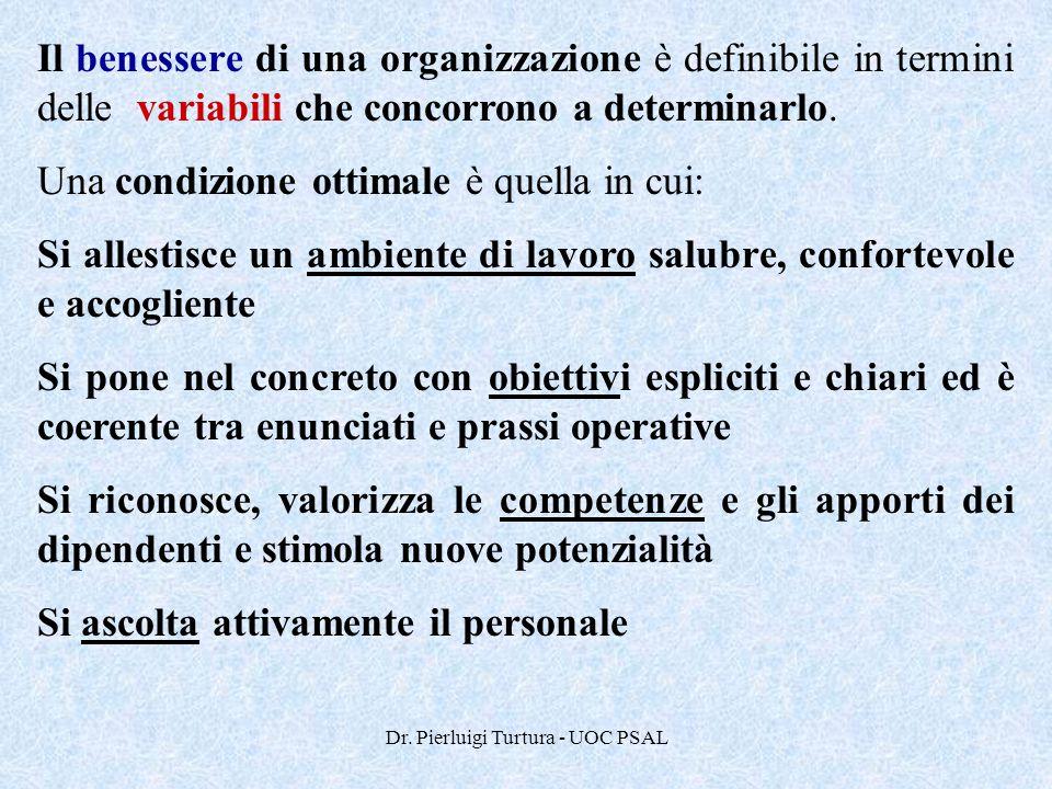Dr. Pierluigi Turtura - UOC PSAL Il benessere di una organizzazione è definibile in termini delle variabili che concorrono a determinarlo. Una condizi