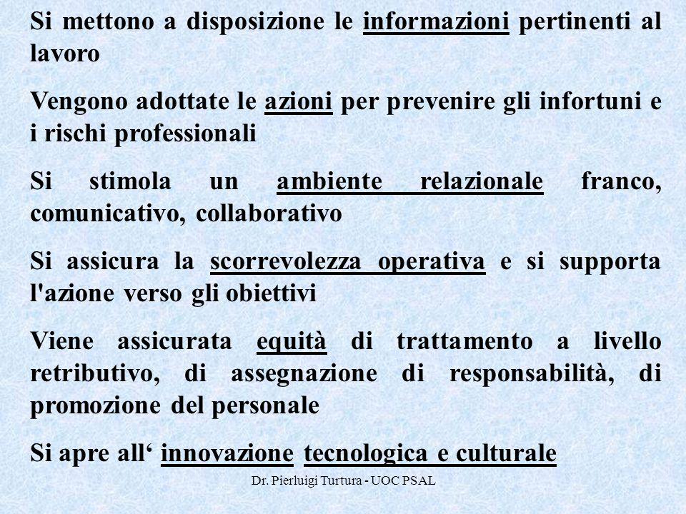 Dr. Pierluigi Turtura - UOC PSAL Si mettono a disposizione le informazioni pertinenti al lavoro Vengono adottate le azioni per prevenire gli infortuni