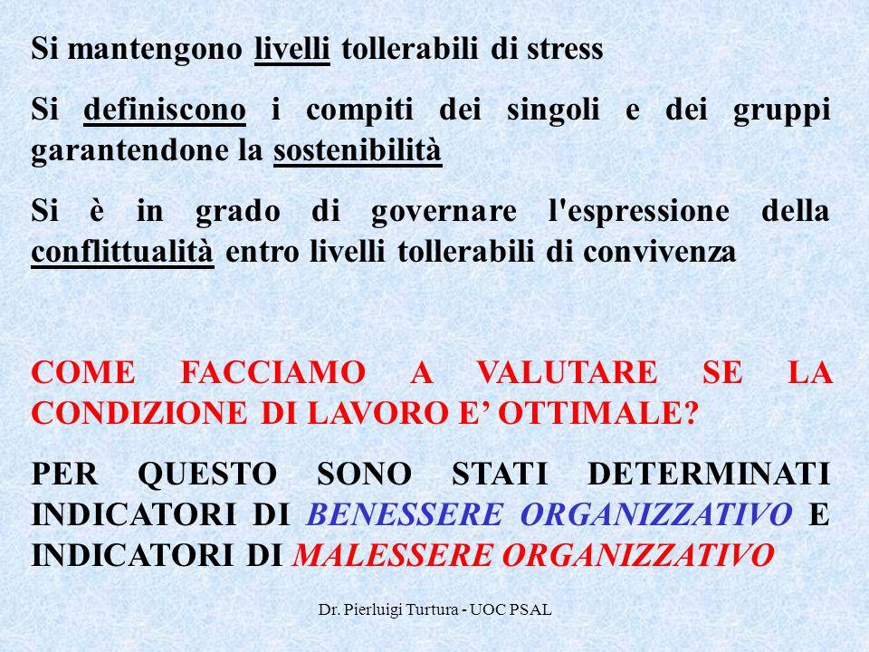 Dr. Pierluigi Turtura - UOC PSAL Si mantengono livelli tollerabili di stress Si definiscono i compiti dei singoli e dei gruppi garantendone la sosteni