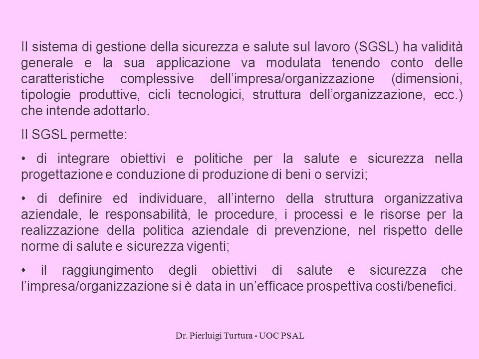 Dr. Pierluigi Turtura - UOC PSAL Il sistema di gestione della sicurezza e salute sul lavoro (SGSL) ha validità generale e la sua applicazione va modul