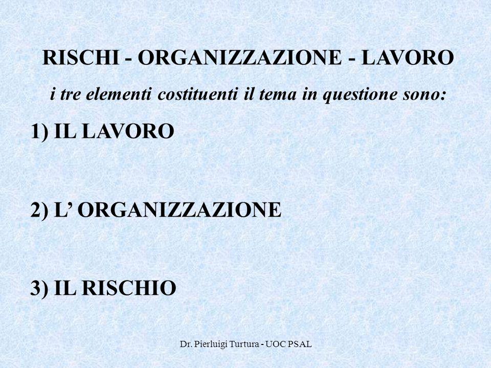 Dr. Pierluigi Turtura - UOC PSAL RISCHI - ORGANIZZAZIONE - LAVORO i tre elementi costituenti il tema in questione sono: 1) IL LAVORO 2) L' ORGANIZZAZI