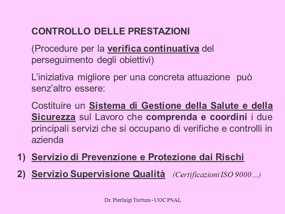 Dr. Pierluigi Turtura - UOC PSAL CONTROLLO DELLE PRESTAZIONI (Procedure per la verifica continuativa del perseguimento degli obiettivi) L'iniziativa m