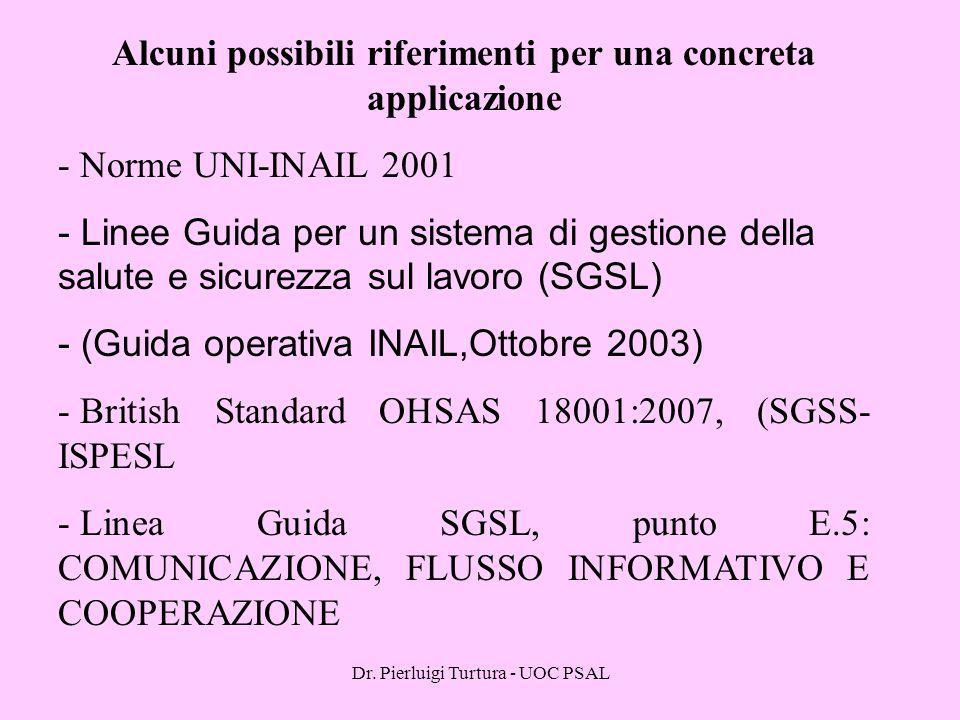 Dr. Pierluigi Turtura - UOC PSAL Alcuni possibili riferimenti per una concreta applicazione - Norme UNI-INAIL 2001 - Linee Guida per un sistema di ges