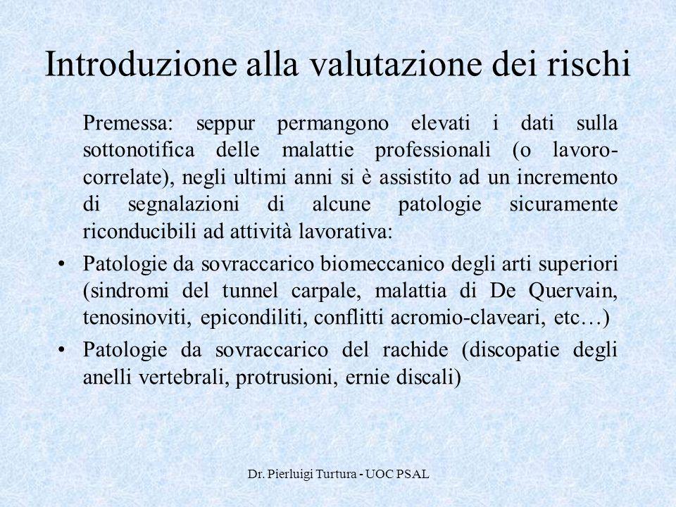 Dr. Pierluigi Turtura - UOC PSAL Introduzione alla valutazione dei rischi Premessa: seppur permangono elevati i dati sulla sottonotifica delle malatti