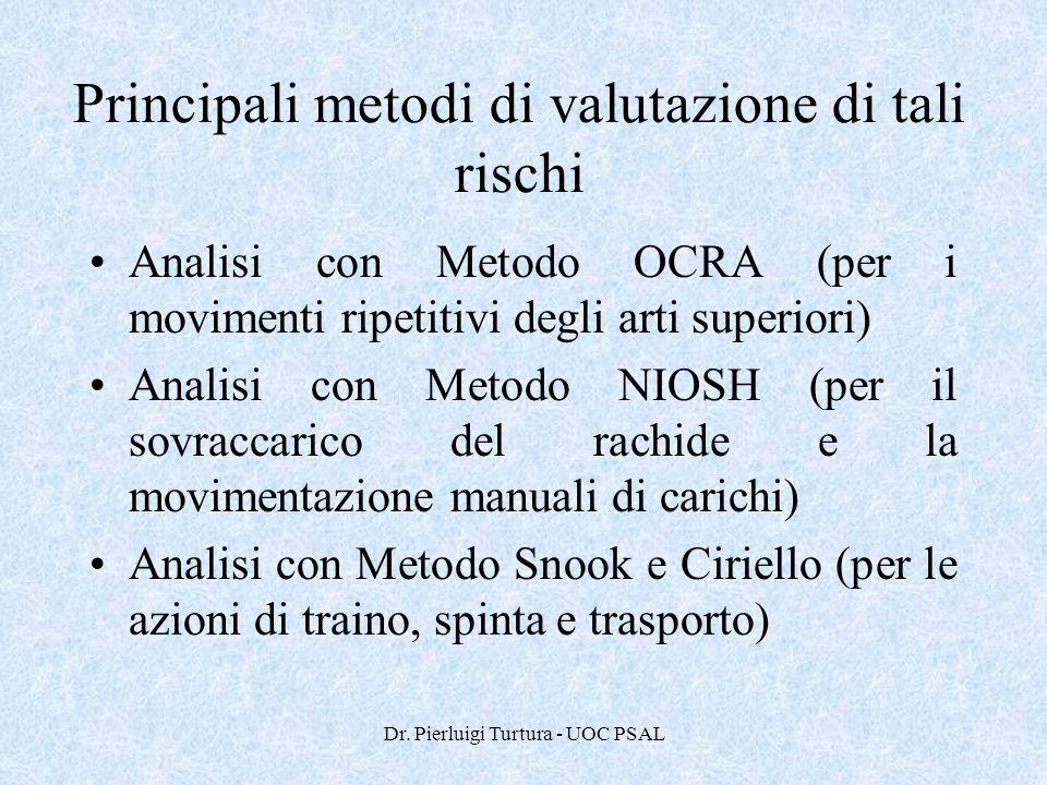 Dr. Pierluigi Turtura - UOC PSAL Principali metodi di valutazione di tali rischi Analisi con Metodo OCRA (per i movimenti ripetitivi degli arti superi