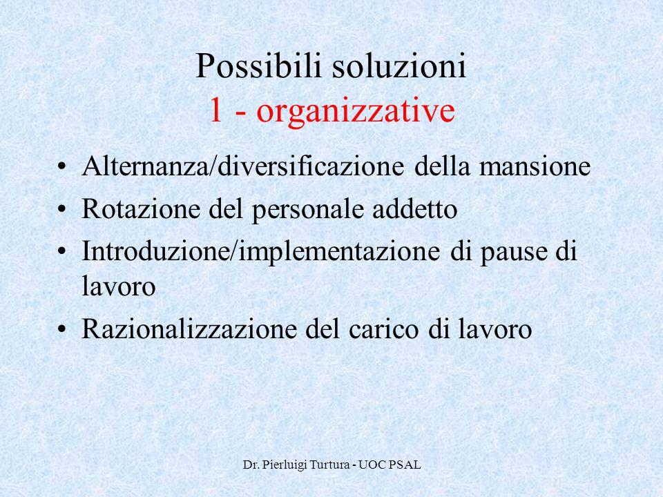 Dr. Pierluigi Turtura - UOC PSAL Possibili soluzioni 1 - organizzative Alternanza/diversificazione della mansione Rotazione del personale addetto Intr
